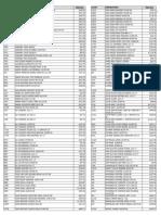 Lista de Precios Abarrotero 12 17 Sept