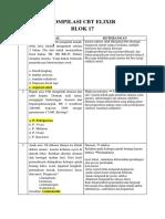 revisi KOMPILASI SOAL CBT BLOK 17 FIX.docx