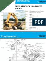 DESCRIPCION EXCAVADORA HIDRAULICA