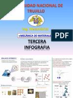 INFOGRAFIA 3