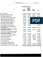 2015_dost_approved_budget.pdf