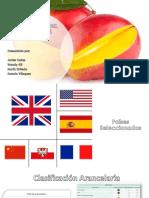 Matriz Preselección de Mercados - Mango