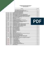 236522110 Analisa BM Dan SDA Tahun 2014