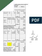 Análisis de Costo de rubro Cordón de Hormigón