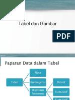 2. Tabel dan Gambar_(2).pptx