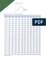 Chi-squared Table.pdf