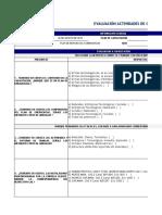 Evaluación de Plan de Respuesta a Emergencias