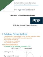 Cap II - Conceptos CA