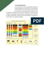 IDENTIFICACIÓN DE LOS CONDENSADORES.docx