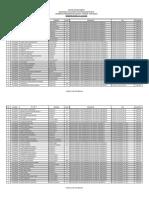 Daftar Plot Kkn 66-Web