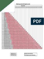 Tabela de Percentual de Frequencia Escolar