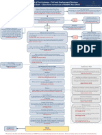 Adgm Courts Procedural Flowchart Civil and Employment Divisions Out of Adgm and Ad Amended 260618
