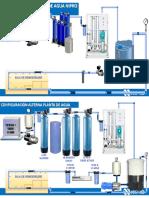 Configuracion Planta de Agua