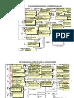 Hoja Excel para el Diseño de Zapatas en diferentes tiposCIVILGEEKS