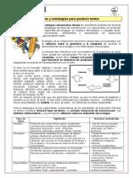 282669102-Tecnicas-y-Estrategias-Para-Producir-Textos.doc