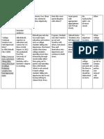 UWRT_ Research Chart