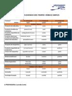 Verbos - paradigmas flexionais- ficha.pdf
