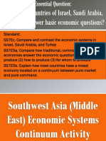 middle east economic systems
