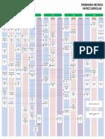 Matriz-Curricular-Engenharia-Mecânica.pdf