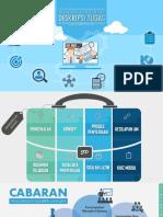 E-Book Tatacara Penyediaan Deskripsi Tugas Sektor Awam