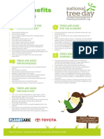 importance of tree.pdf