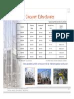 Galvanizado y Cincalum Estructurales IRAM-IAS U500-043 y U500-204