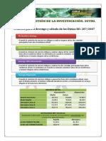 Dietas Gobierno de Extremadura