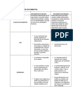 Paralelo Clases de Documentos