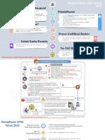 Alur Pendaftar.pdf