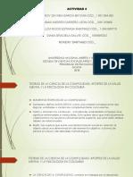 Actividad 4 Grupo Paradigmas de Investigacion en Psicologia 403023a_474
