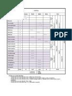 Cittacetasika Chart119876389