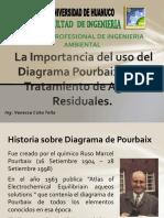 diagrama de Pourbaix (1).pptx