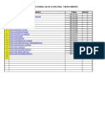 Formatos Check List Varios