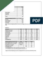 Budgeting Basic Sums