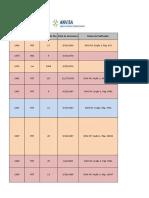 Consolidado Estoque Regulatorio Portal