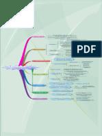 Mapa Conceptual Clasificaión de Sistemas