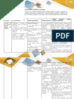 Anexo 1 - Paso 2 -Profundización Modelos Disciplinares en Psicología
