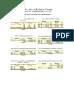 Mayorizacion de Partidas de Diario Ej. 1 y 2