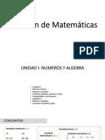 Resumen psu matematicas