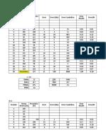 Pronostico- Bodega e Inventario