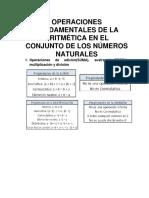 Operaciones Fundamentales de La Aritmética en El Conjunto de Los Números Naturales