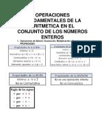 Operaciones Fundamentales de La Aritmetica en El Conjunto de Los Números Enteros
