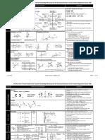129268440-Structural-Analysis-Cheat-Sheet.pdf