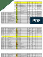 Inventory of Field Manuals as of Jun 21, 2001 _dlmp_fm-inventory_v5_7.pdf