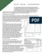 22919957-Tensile-Test-Lab-Report.pdf