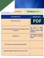 MNP Strategy