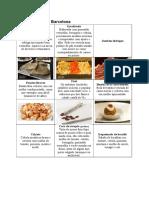 BCN pratos tipicos