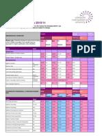 London Metropolitan University Tuition Fees 2010-11-1