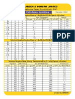 CHW PIPE Sizing Selection_Lnt PocketCal.pdf