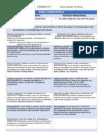 tabla programacion.docx